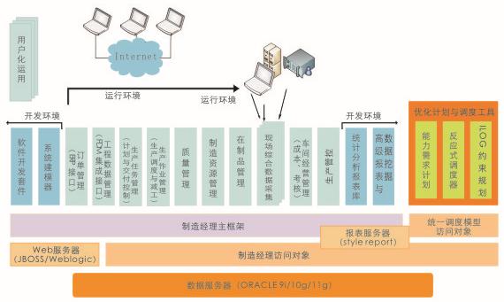 工业信息化管理.png